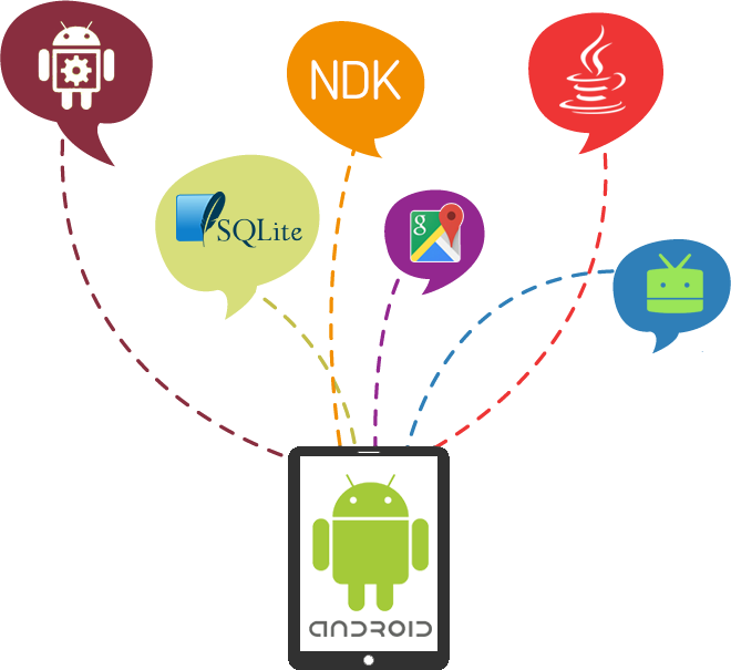 Native Android App Development Services