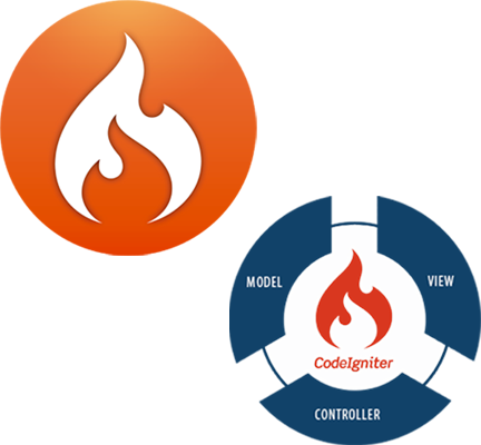 CodeIgniter Framework Development Services